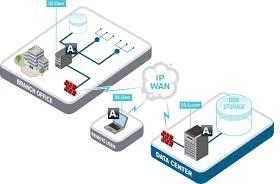 Enterprise Backup Solution