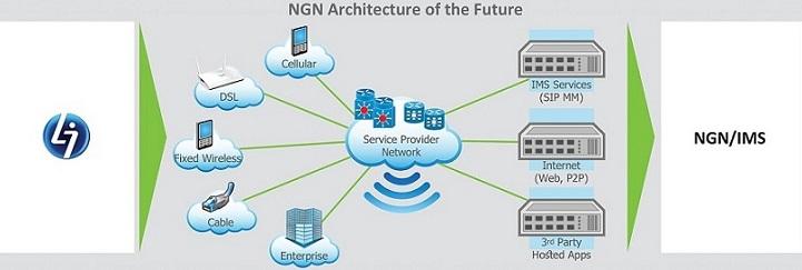 Latech_NGN.IMS_لاتک_نسل.جدید.شبکه.ها