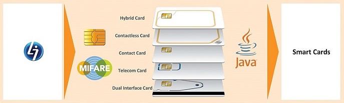 Latech_Smart.Cards_لاتک_کارت های هوشمند