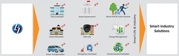 Latech_Smart.Industry.Solutions_لاتک_ صنایع هوشمند